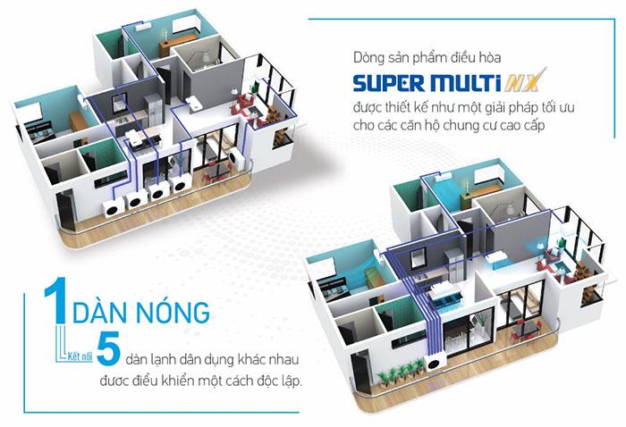  Thi công lắp đặt máy lạnh muti mitsubishi heavy chuyên nghiệp  Click and drag to move 