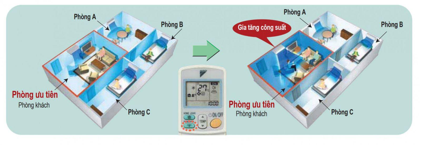Dàn lạnh treo tường Multi Daikin FTKS60FVM (2.5hp) inverter gas R410a