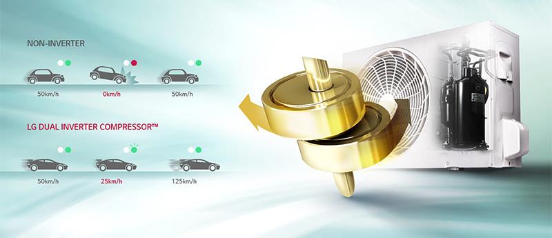 Dàn nóng Multi LG A4UQ36GFD0 (4.0 Hp) Inverter