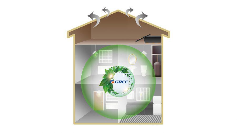 Máy lạnh tủ đứng Gree GVC24AG-K3NNB1A